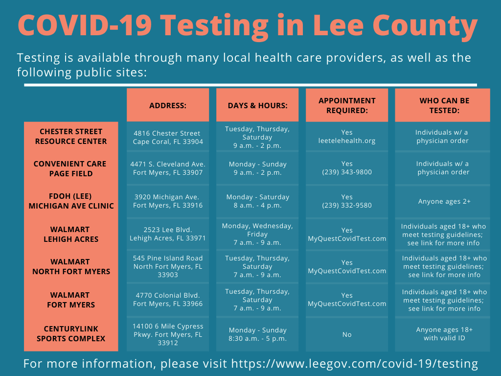 List of COVID testing centers in Lee County.